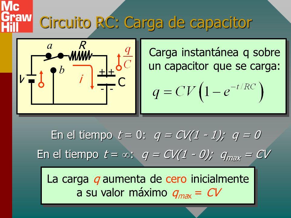 R V C ++ -- a b i Carga instantánea q sobre un capacitor que se carga: En el tiempo t = 0: q = CV(1 - 1); q = 0 En el tiempo t = : q = CV(1 - 0); q max = CV La carga q aumenta de cero inicialmente a su valor máximo q max = CV