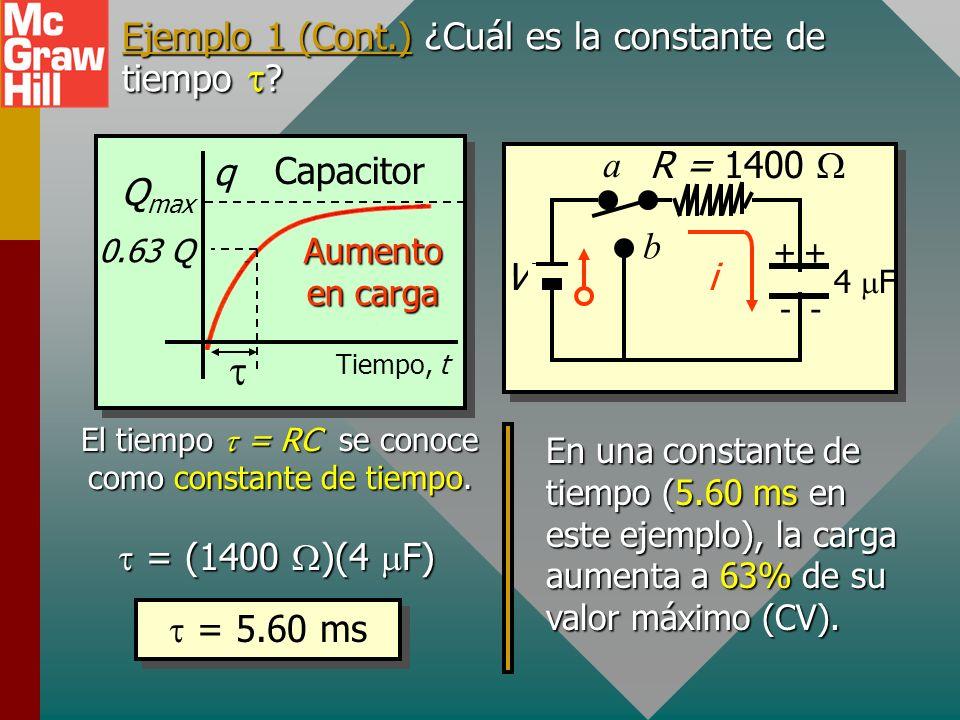 Ejemplo 1. ¿Cuál es la carga sobre un capacitor de 4 F cargado por 12 V durante un tiempo t = RC? Tiempo, t Q max q Aumento en carga Capacitor 0.63 Q