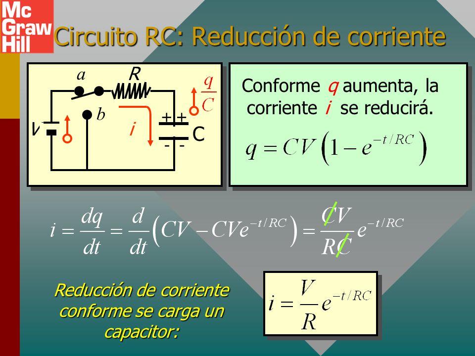 Circuito RC: Reducción de corriente R V C ++ -- a b i Conforme q aumenta, la corriente i se reducirá.
