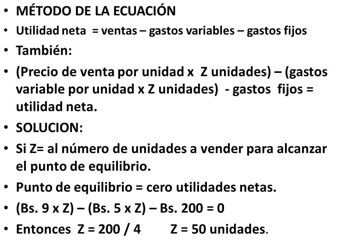 MÉTODO DE LA ECUACIÓN Utilidad neta = ventas – gastos variables – gastos fijos También: (Precio de venta por unidad x Z unidades) – (gastos variable p