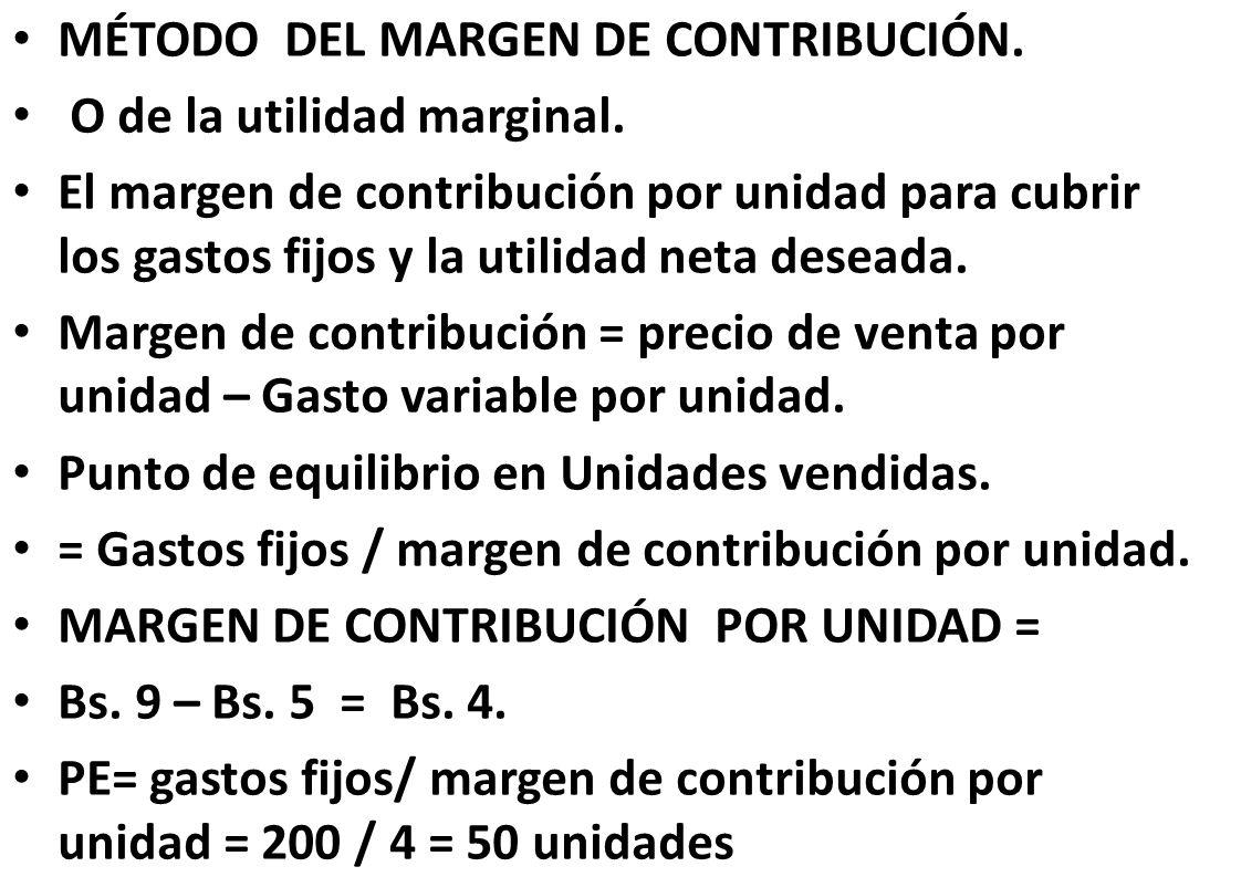 MÉTODO DEL MARGEN DE CONTRIBUCIÓN. O de la utilidad marginal. El margen de contribución por unidad para cubrir los gastos fijos y la utilidad neta des