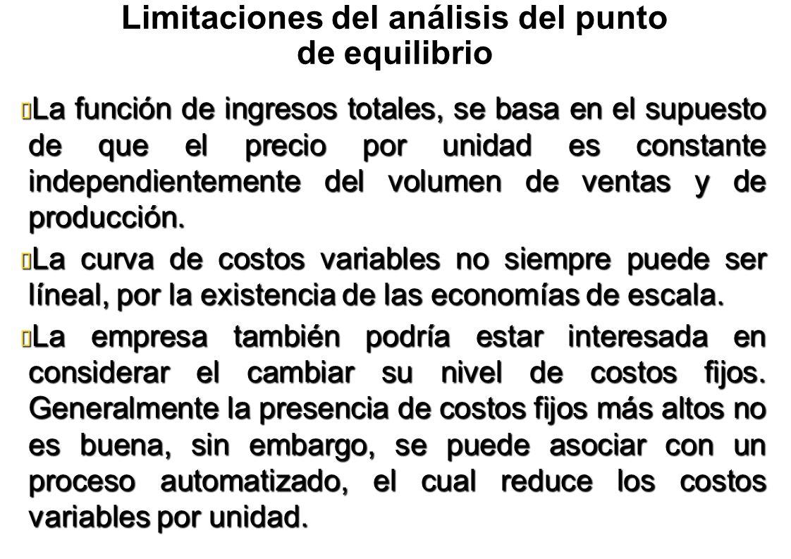 Limitaciones del análisis del punto de equilibrio La función de ingresos totales, se basa en el supuesto de que el precio por unidad es constante inde