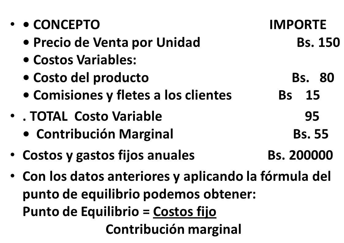 CONCEPTO IMPORTE Precio de Venta por Unidad Bs. 150 Costos Variables: Costo del producto Bs. 80 Comisiones y fletes a los clientes Bs 15. TOTAL Costo