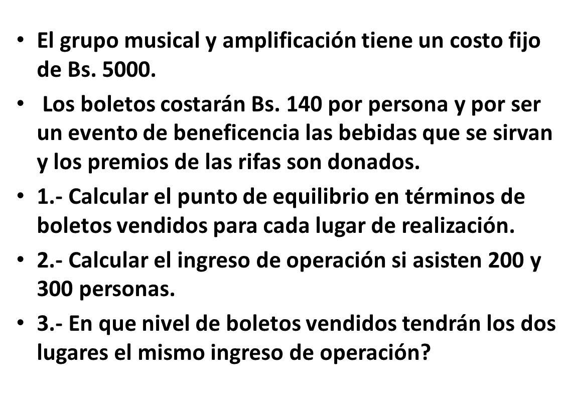El grupo musical y amplificación tiene un costo fijo de Bs. 5000. Los boletos costarán Bs. 140 por persona y por ser un evento de beneficencia las beb