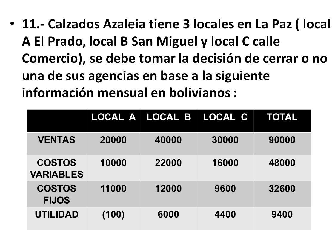 11.- Calzados Azaleia tiene 3 locales en La Paz ( local A El Prado, local B San Miguel y local C calle Comercio), se debe tomar la decisión de cerrar