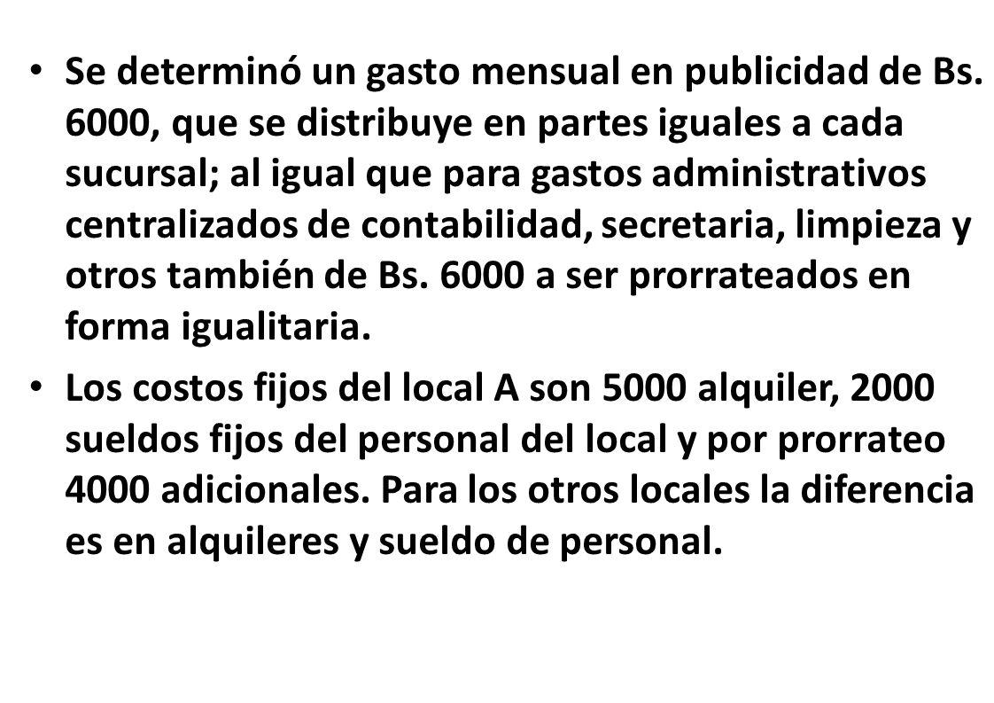 Se determinó un gasto mensual en publicidad de Bs. 6000, que se distribuye en partes iguales a cada sucursal; al igual que para gastos administrativos