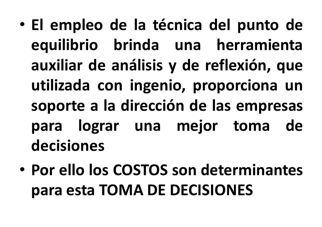 GRÁFICAS DEL PUNTO DE EQUILIBRIO 4.