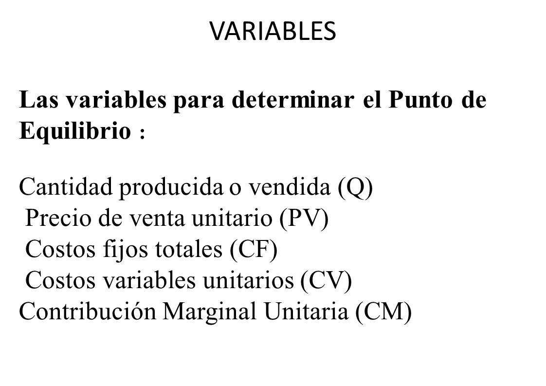 VARIABLES Las variables para determinar el Punto de Equilibrio : Cantidad producida o vendida (Q) Precio de venta unitario (PV) Costos fijos totales (