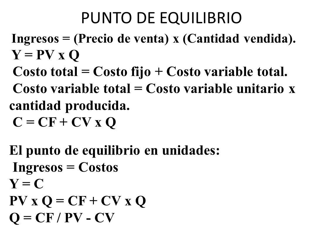 PUNTO DE EQUILIBRIO Ingresos = (Precio de venta) x (Cantidad vendida). Y = PV x Q Costo total = Costo fijo + Costo variable total. Costo variable tota