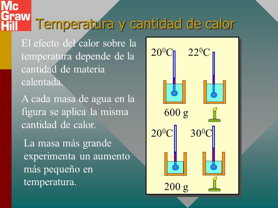 La unidad SI de calor Dado que el calor es energía, el joule es la unidad preferida. Entonces, la energía mecánica y el calor se miden en la misma uni