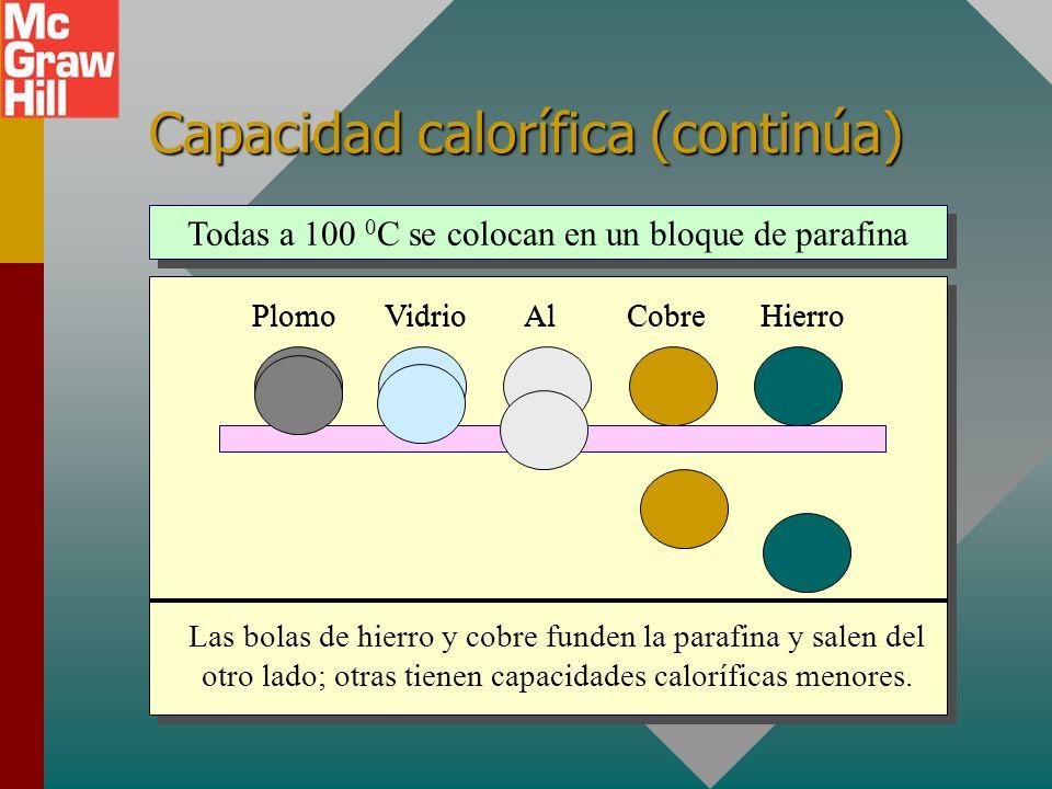 Capacidad calorífica La capacidad calorífica de una sustancia es el calor que se requiere para elevar la temperatura un grado. PlomoVidrioAlCobreHierr