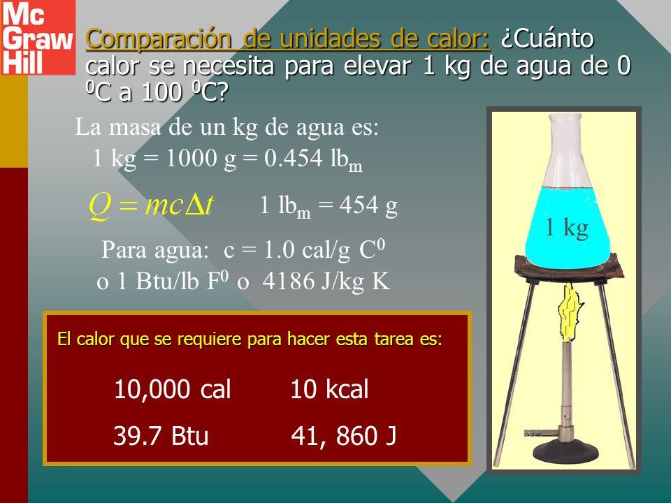 Capacidad calorífica específica La capacidad calorífica específica de un material es la cantidad de calor necesario para elevar la temperatura de una