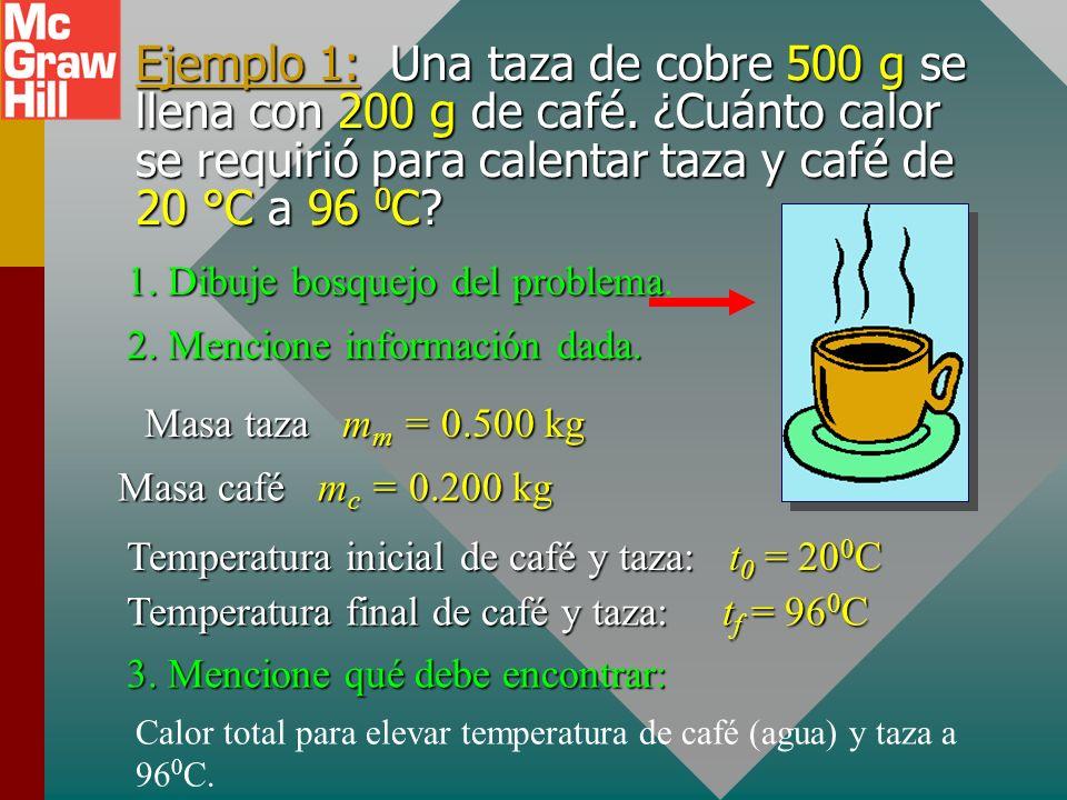 Procedimiento para resolución de problemas Agua: c = 1.0 cal/g C 0 o 1 Btu/lb F 0 o 4186 J/kg K 1. Lea el problema cuidadosamente y dibuje un bosquejo