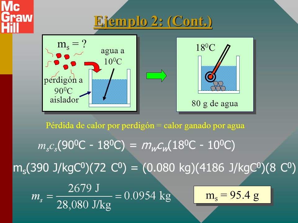 Ejemplo 2: Un puñado de perdigones de cobre se calienta a 90 0 C y luego se sueltan en 80 g de agua en un vaso a 10 0 C. Si la temperatura de equilibr