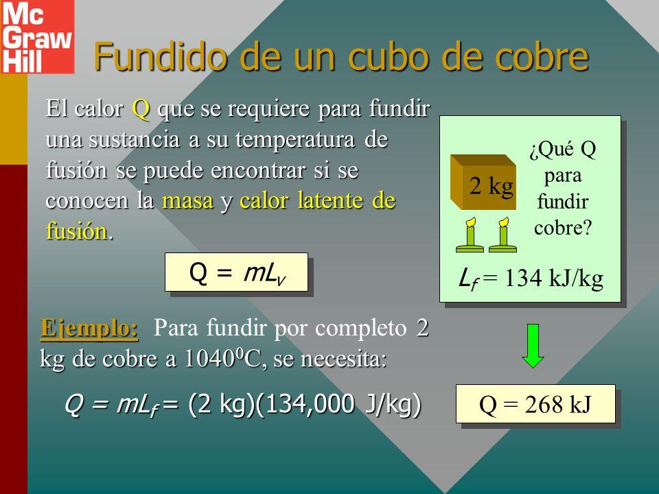 Cambio de fase El calor latente de fusión (L f ) de una sustancia es el calor por unidad de masa que se requiere para cambiar la sustancia de la fase
