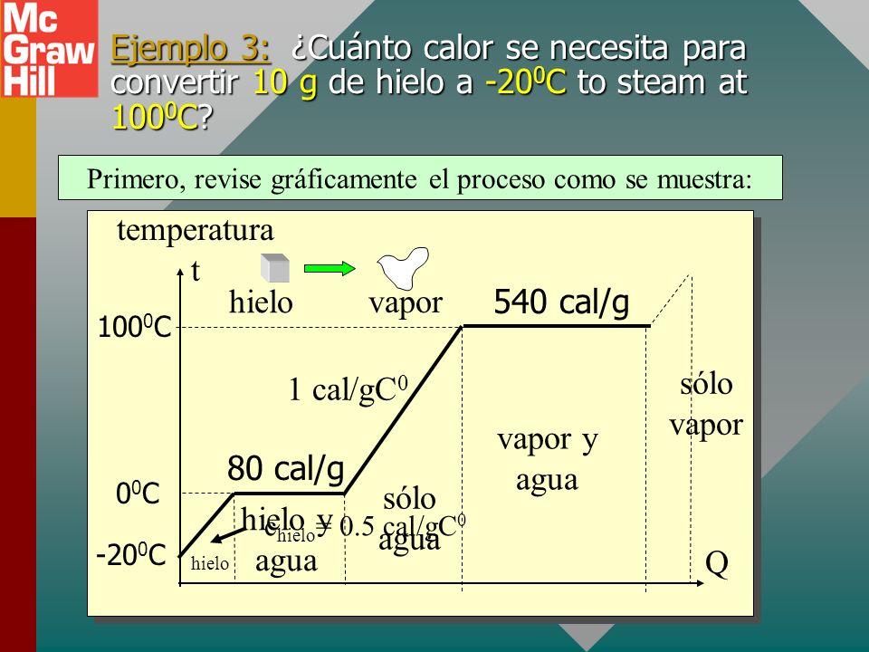 Fundido de un cubo de cobre El calor Q que se requiere para fundir una sustancia a su temperatura de fusión se puede encontrar si se conocen la masa y