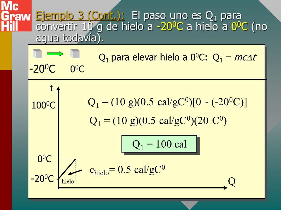 Ejemplo 3: ¿Cuánto calor se necesita para convertir 10 g de hielo a -20 0 C to steam at 100 0 C? Primero, revise gráficamente el proceso como se muest