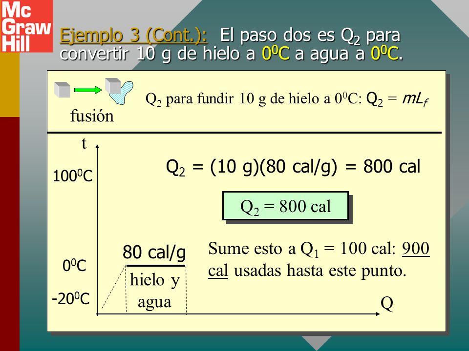 Ejemplo 3 (Cont.): El paso uno es Q 1 para convertir 10 g de hielo a -20 0 C a hielo a 0 0 C (no agua todavía). t Q hielo -20 0 C 00C00C 100 0 C c hie