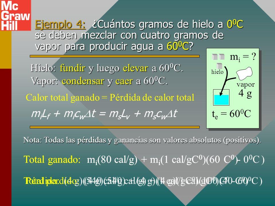 Ejemplo 3 (Cont.): El paso cuatro es Q 4 para convertir 10 g de agua a vapor a 100 0 C? (Q 4 = mL v ) Q -20 0 C 00C00C 100 0 C vaporización Q 4 para c