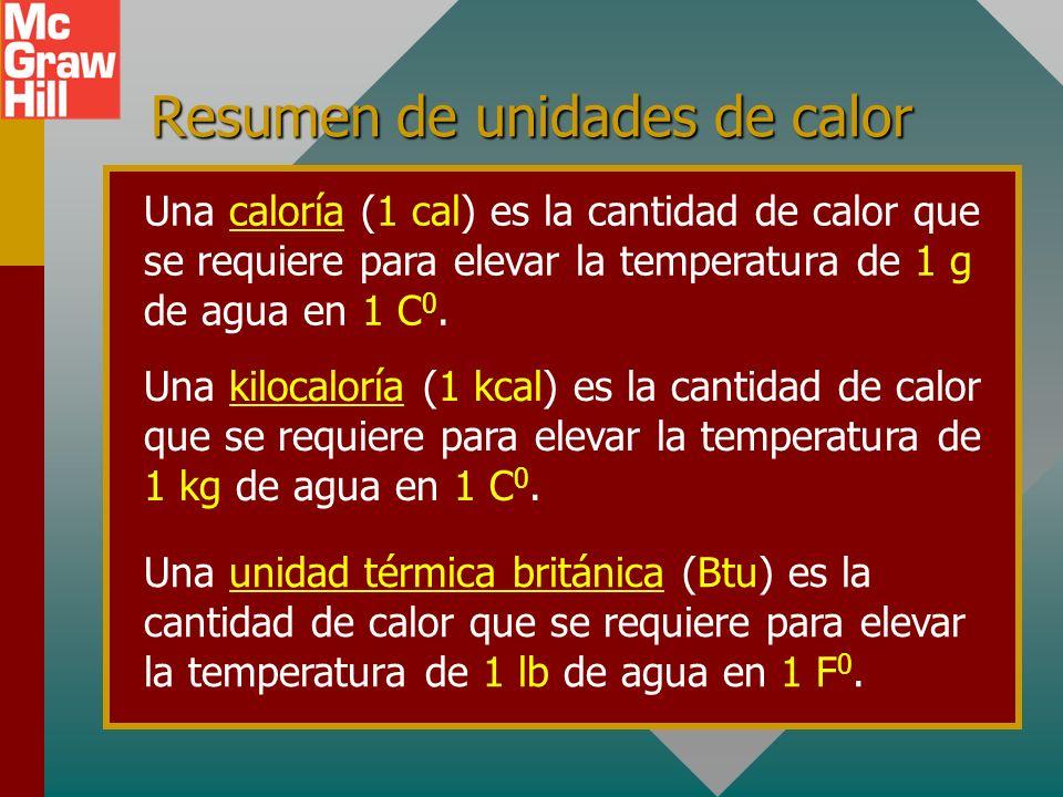 00C00C70 0 C t e = ? 50 g200 g Al simplificar se tiene: (250 cal/C 0 ) t e = 10,000 cal t e = 40 0 C El calor ganado debe ser igual al calor perdido:
