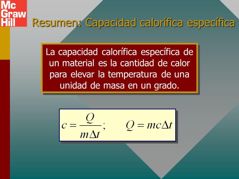 Resumen: Cambio de fase El calor latente de fusión (L f ) de una sustancia es el calor por unidad de masa que se requiere para cambiar la sustancia de