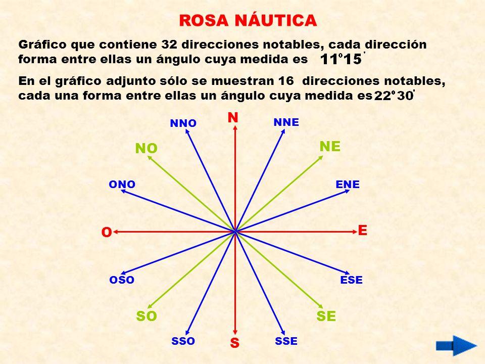 ÁNGULOS HORIZONTALES Los ángulos horizontales son ángulos agudos contenidos en un plano horizontal, se determinan tomando como referencia los puntos c