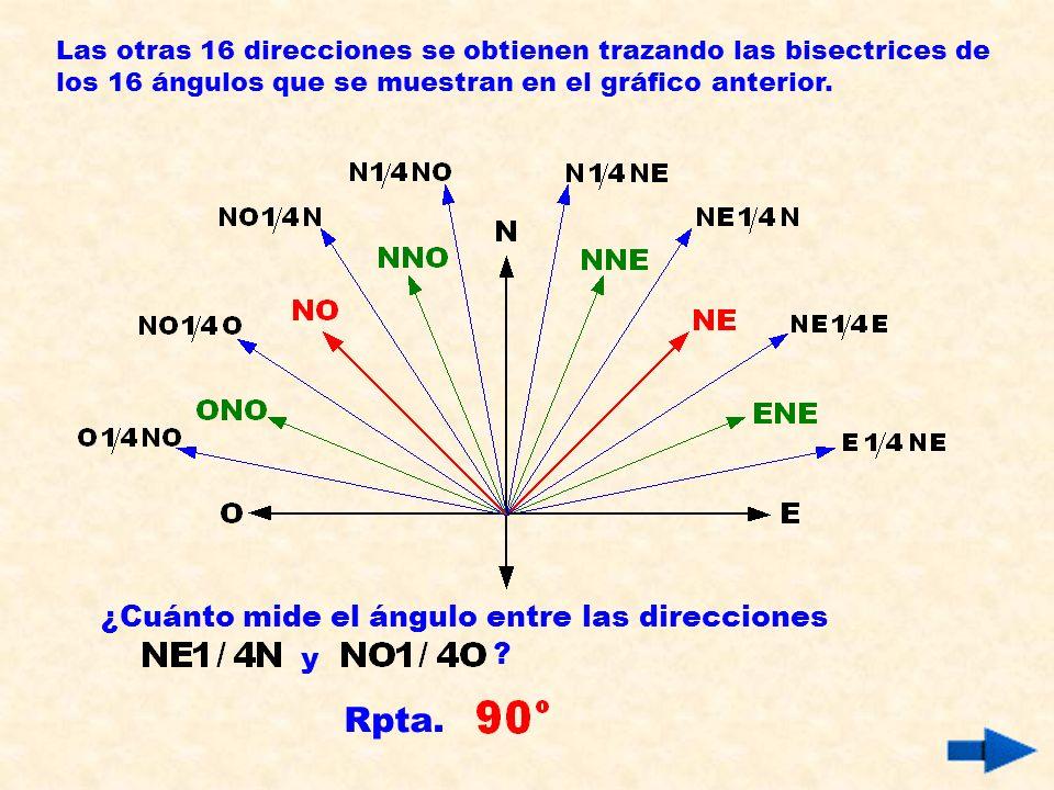 ROSA NÁUTICA Gráfico que contiene 32 direcciones notables, cada dirección forma entre ellas un ángulo cuya medida es En el gráfico adjunto sólo se mue