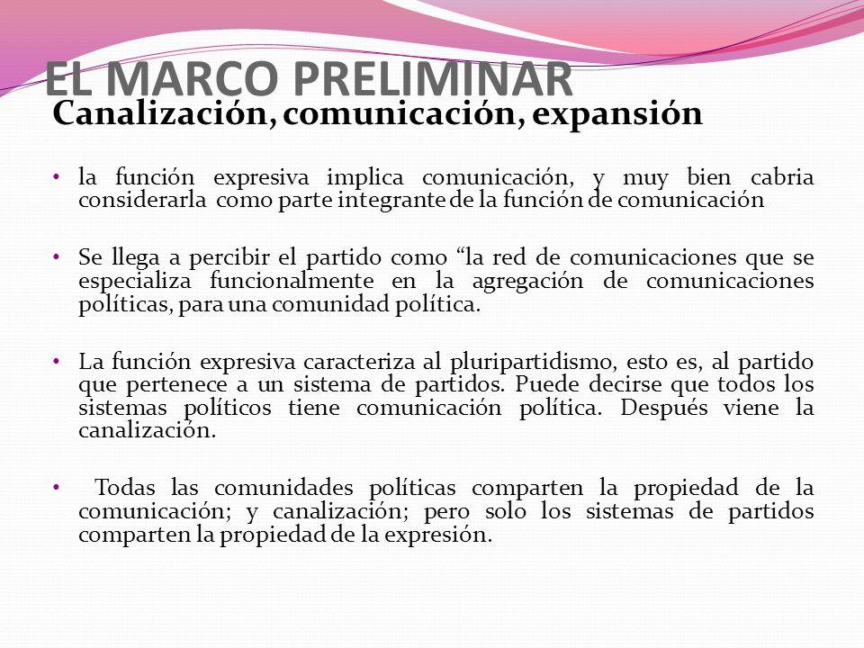EL MARCO PRELIMINAR Canalización, comunicación, expansión la función expresiva implica comunicación, y muy bien cabria considerarla como parte integra