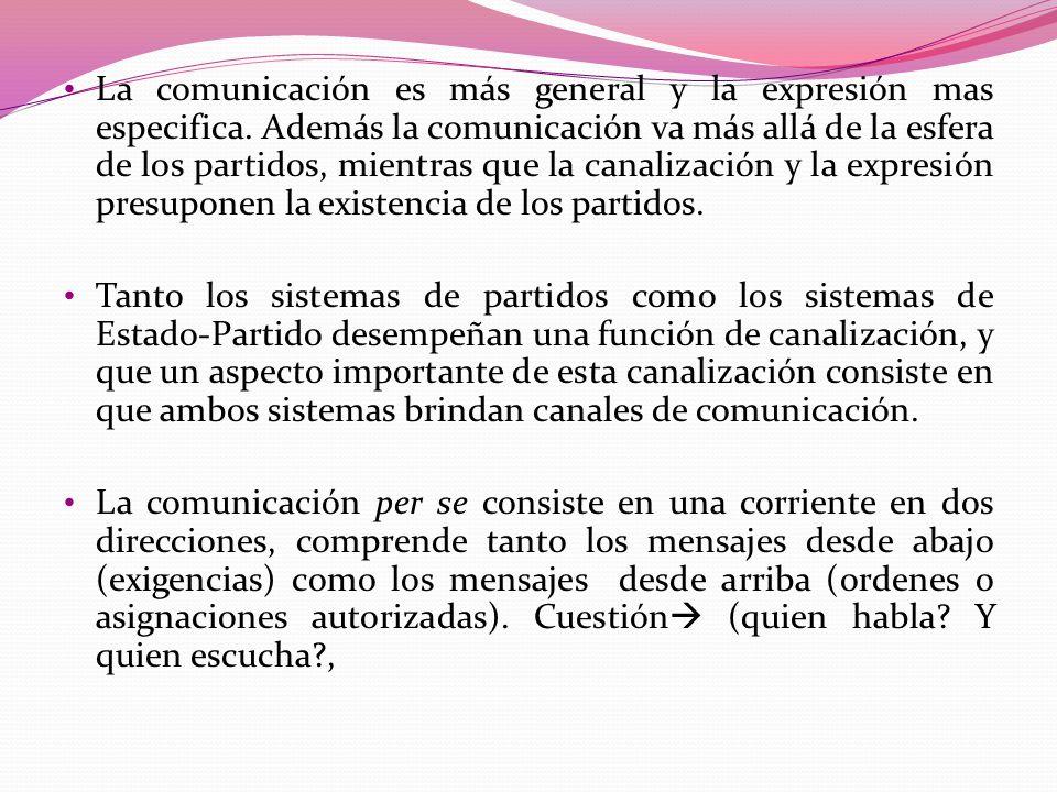 La comunicación es más general y la expresión mas especifica. Además la comunicación va más allá de la esfera de los partidos, mientras que la canaliz