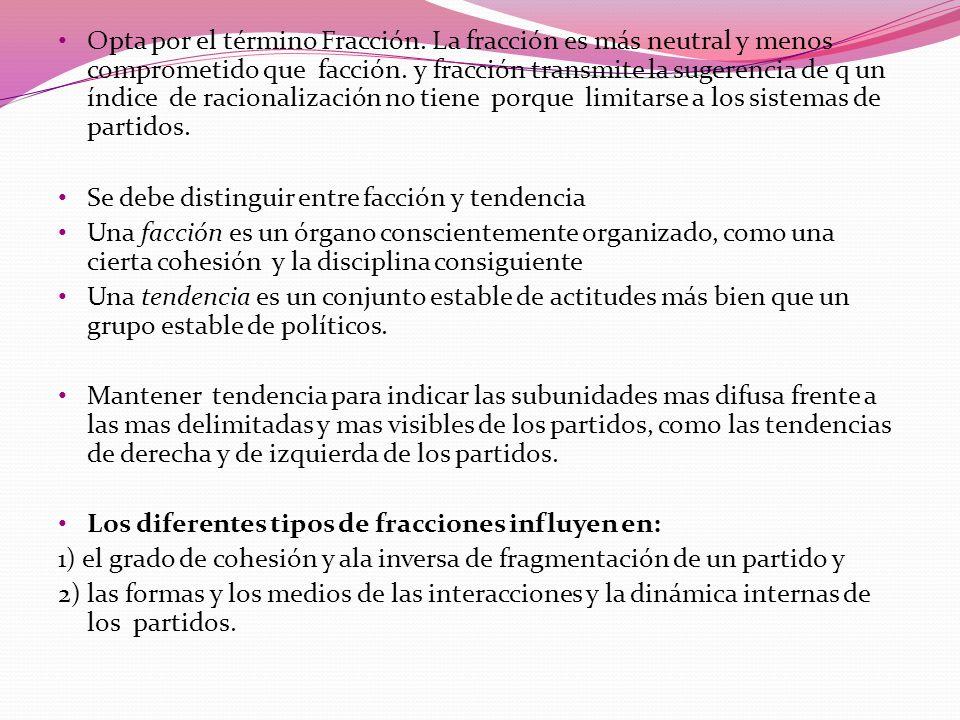 Opta por el término Fracción. La fracción es más neutral y menos comprometido que facción. y fracción transmite la sugerencia de q un índice de racion