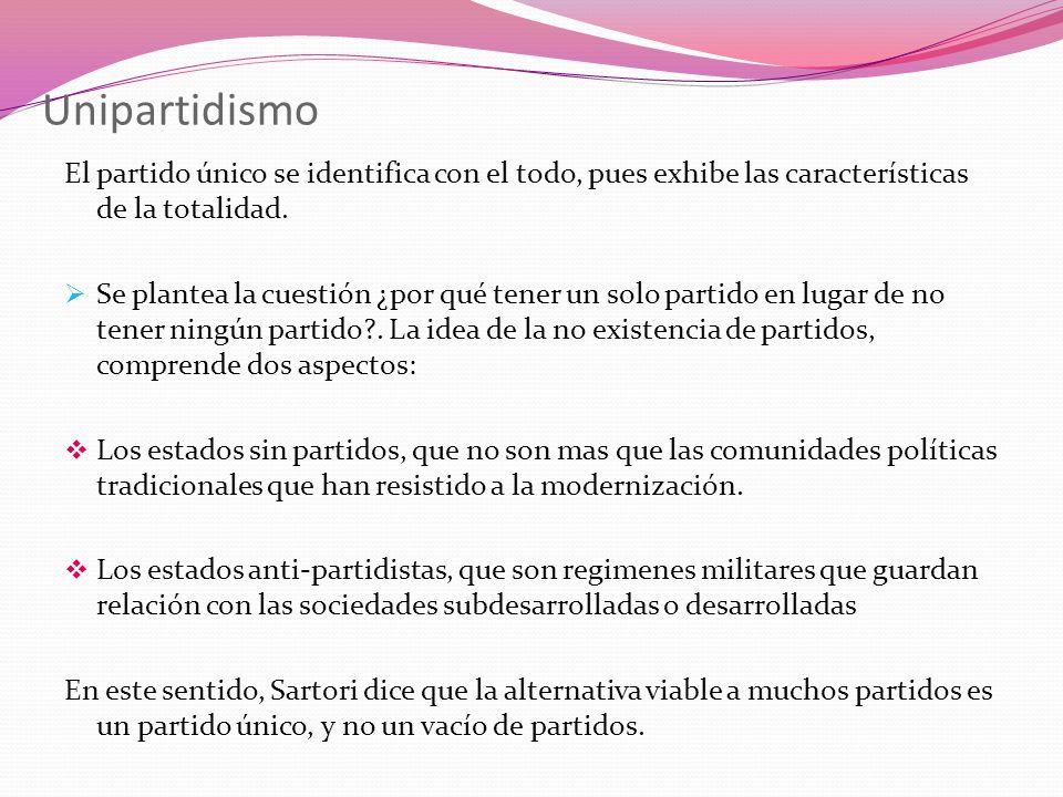 Anatomía de los subpartidos En cuatro dimensiones Organización-las subunidades de los partidos pueden estar muy bien organizadas incluso mas que los que el propio partido.