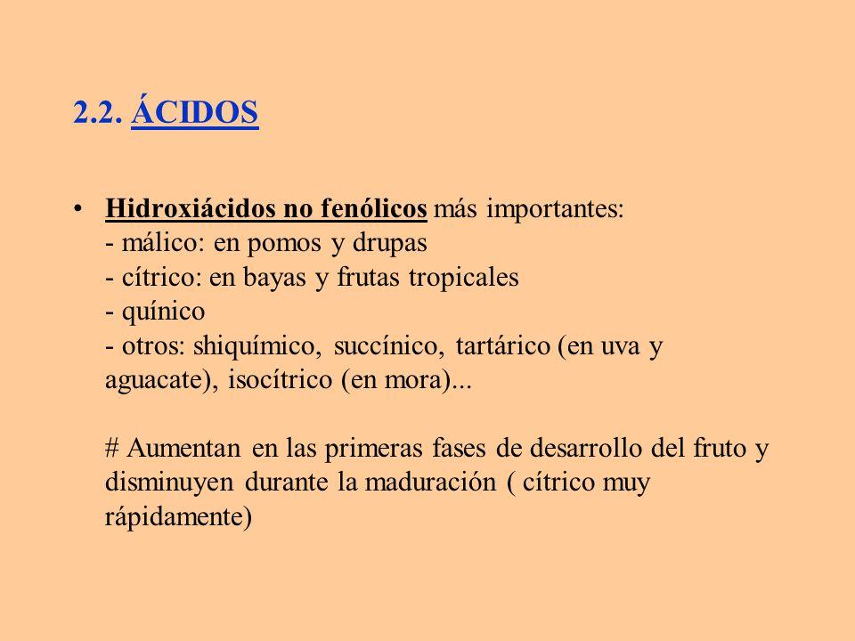 Ácido málico: Ácido cítrico: Ácido quínico