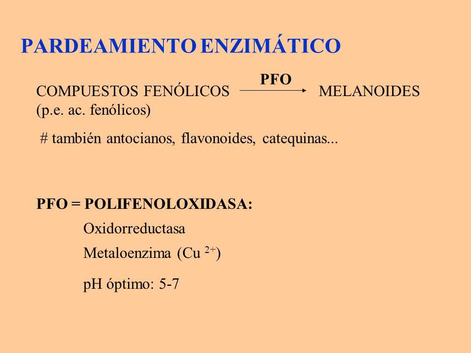 PFO POLÍMEROS MELANOIDES (coloreados) PFO polimerización oxidación no enzimática MONOFENOL O-DIFENOL QUINONA HIDROXIQUINONA
