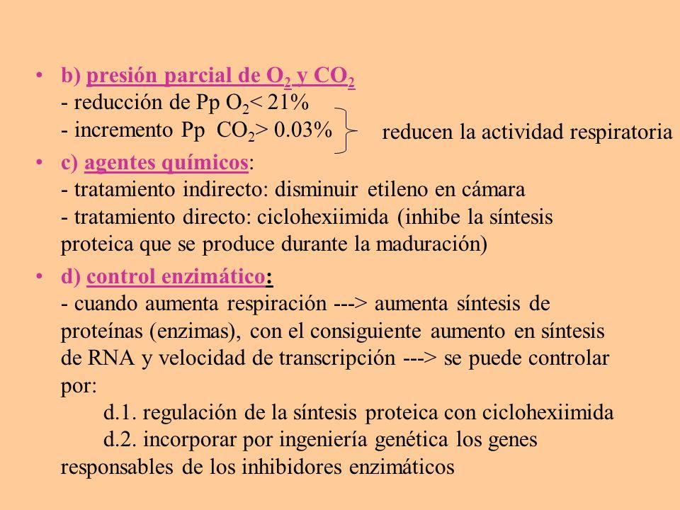 b) presión parcial de O 2 y CO 2 - reducción de Pp O 2 0.03% c) agentes químicos: - tratamiento indirecto: disminuir etileno en cámara - tratamiento d