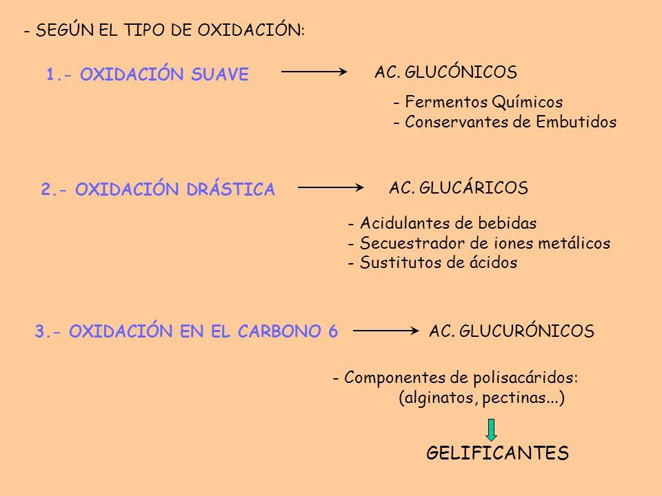 3.TRATAMIENTO CON ÁCIDOS Q/ác.