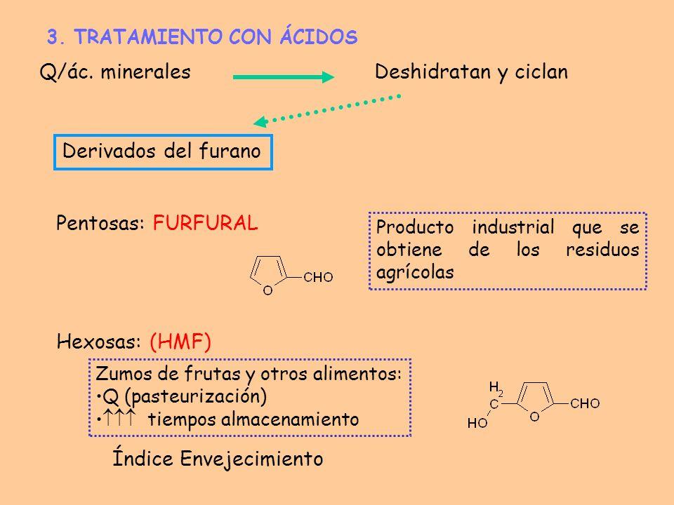 3. TRATAMIENTO CON ÁCIDOS Q/ác. mineralesDeshidratan y ciclan Derivados del furano Pentosas: FURFURAL Hexosas: (HMF) Producto industrial que se obtien