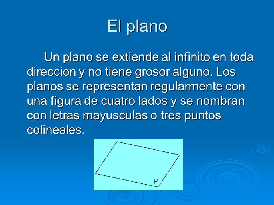 El plano Un plano se extiende al infinito en toda direccion y no tiene grosor alguno.