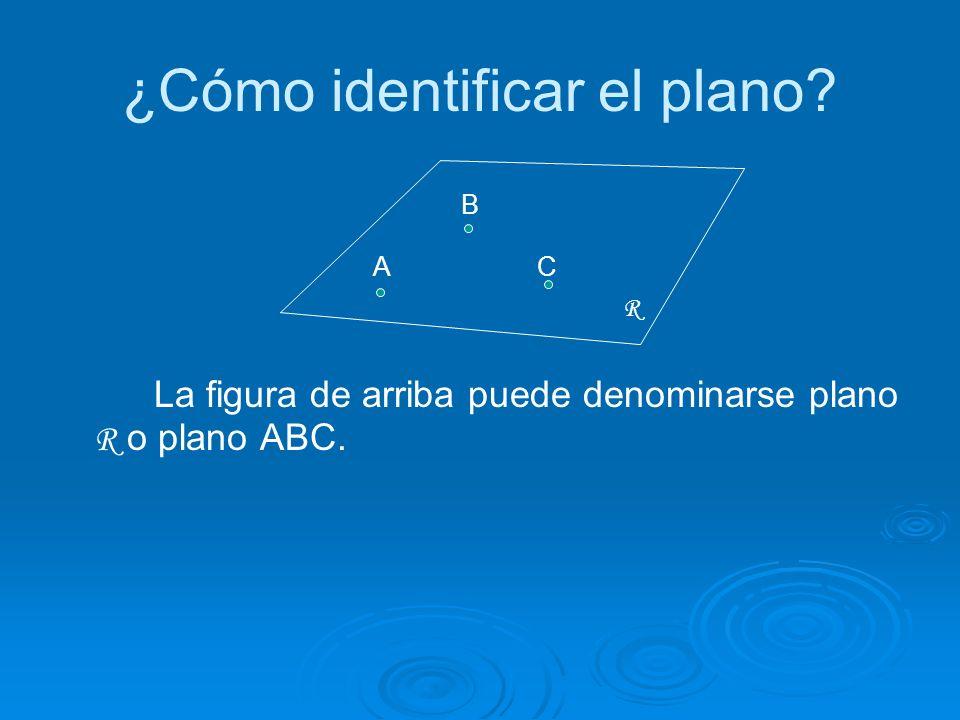 ¿Cómo identificar el plano? B A C R La figura de arriba puede denominarse plano R o plano ABC.