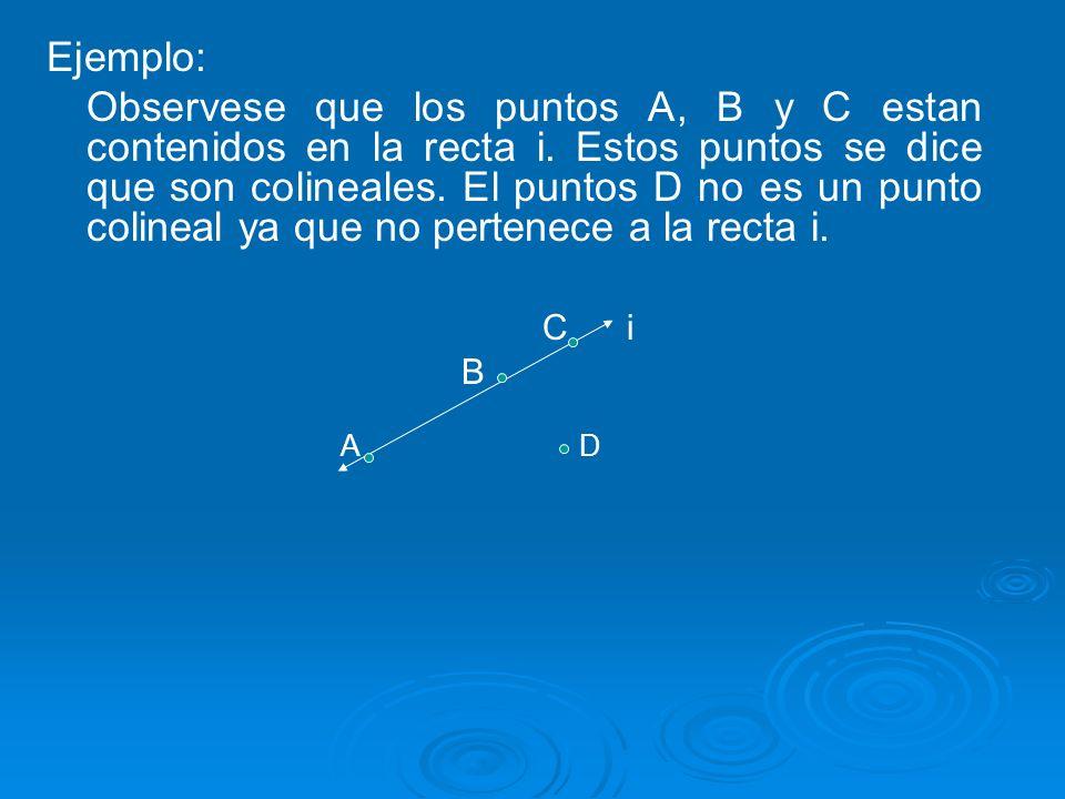 Ejemplo: Observese que los puntos A, B y C estan contenidos en la recta i.
