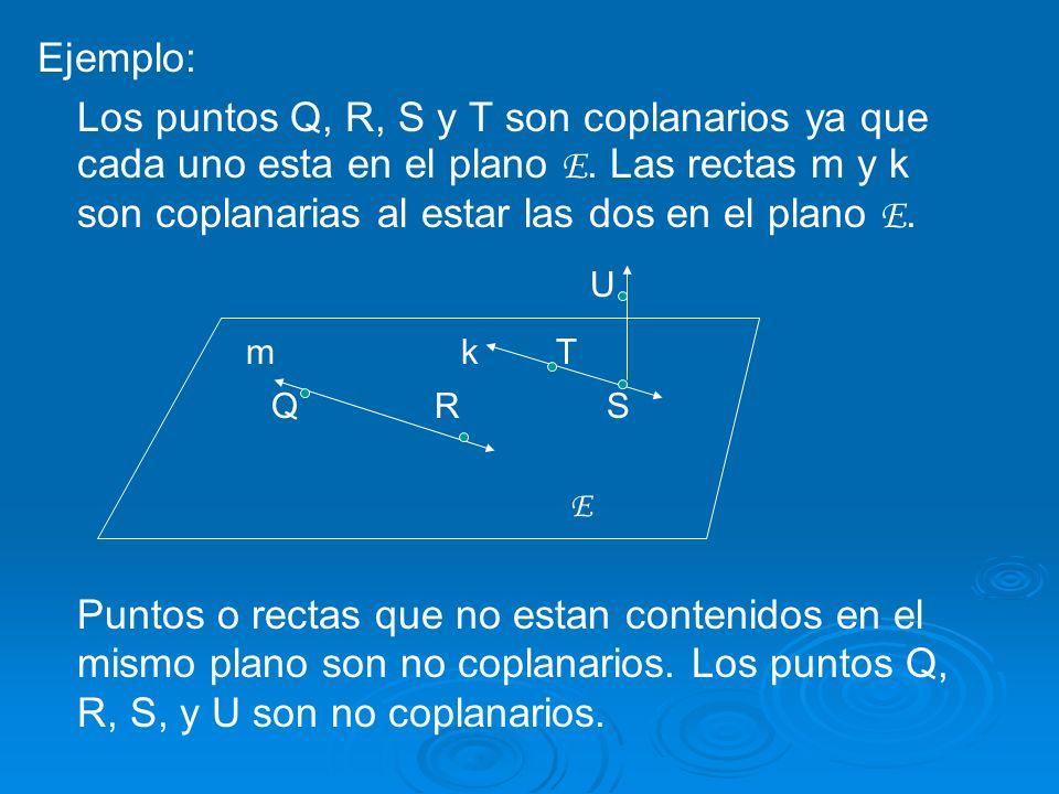 Ejemplo: Los puntos Q, R, S y T son coplanarios ya que cada uno esta en el plano E.