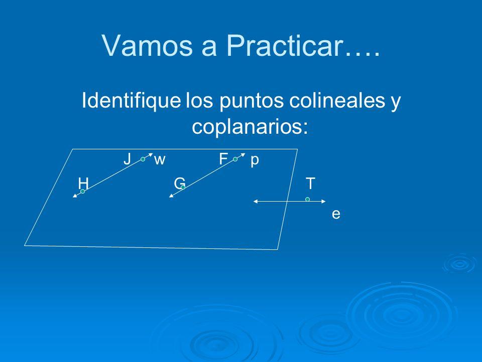 Vamos a Practicar…. Identifique los puntos colineales y coplanarios: J w F p H G T e