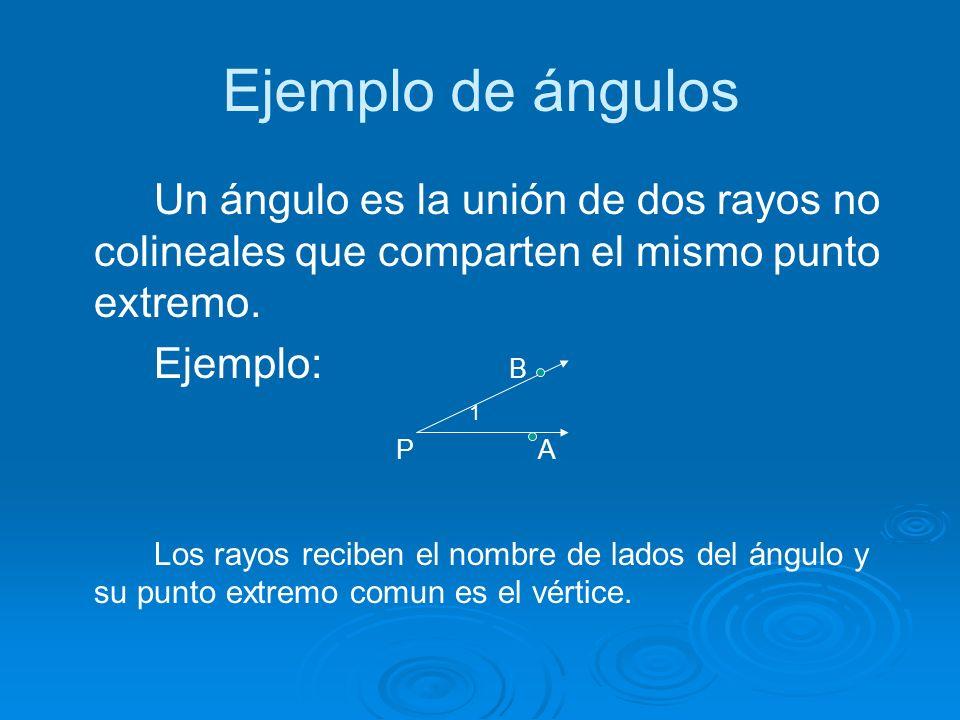 Angulo Un ángulo es la porción de plano limitada por dos semirrectas o rayos que tienen el mismo origen.
