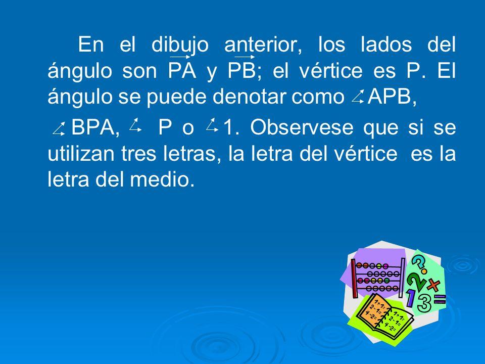 Ejemplo de ángulos Un ángulo es la unión de dos rayos no colineales que comparten el mismo punto extremo. Ejemplo: B 1 P A Los rayos reciben el nombre