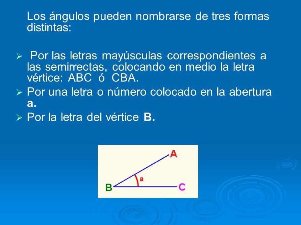 Los ángulos pueden nombrarse de tres formas distintas: Por las letras mayúsculas correspondientes a las semirrectas, colocando en medio la letra vértice: ABC ó CBA.