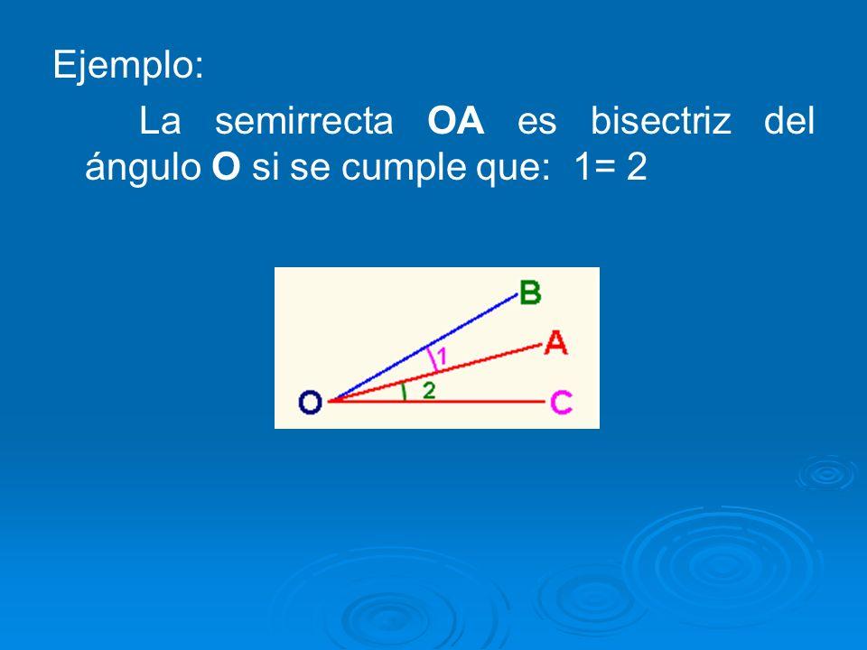 Bisectriz La bisectriz de un ángulo es la semirrecta que divide al ángulo en dos partes iguales. Un ángulo tiene exactamente una bisectriz.