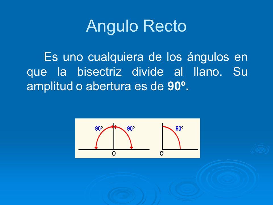 Angulo Recto Es uno cualquiera de los ángulos en que la bisectriz divide al llano.