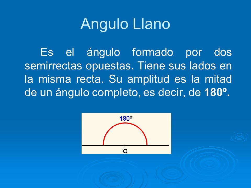 Angulo Recto Es uno cualquiera de los ángulos en que la bisectriz divide al llano. Su amplitud o abertura es de 90º.