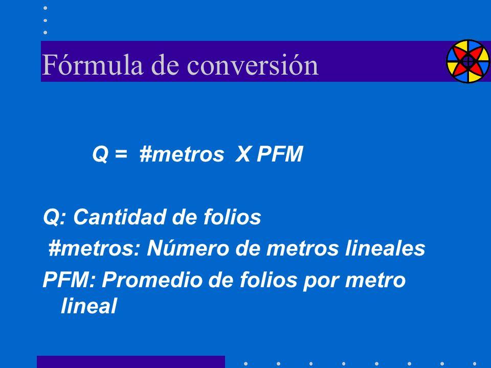 Fórmula de conversión Q = #metros X PFM Q: Cantidad de folios #metros: Número de metros lineales PFM: Promedio de folios por metro lineal