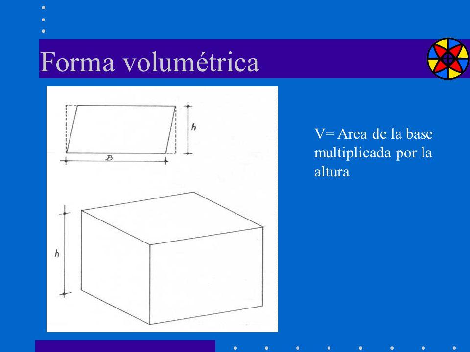 Forma volumétrica V= Area de la base multiplicada por la altura
