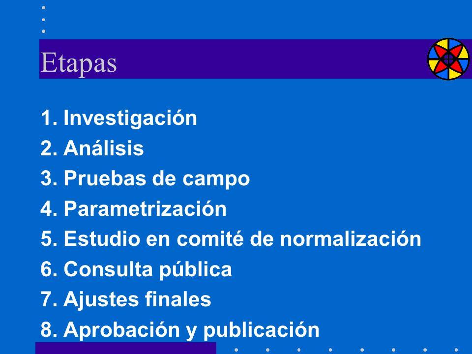 Etapas 1. Investigación 2. Análisis 3. Pruebas de campo 4. Parametrización 5. Estudio en comité de normalización 6. Consulta pública 7. Ajustes finale